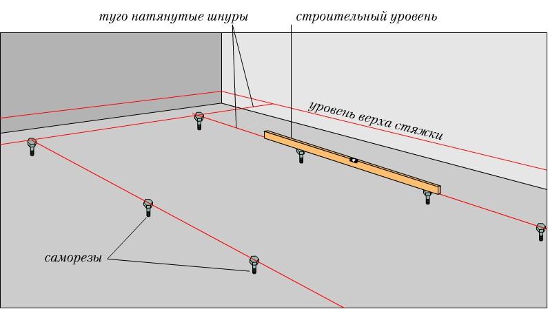 Ustanovka majakov stjazhk5