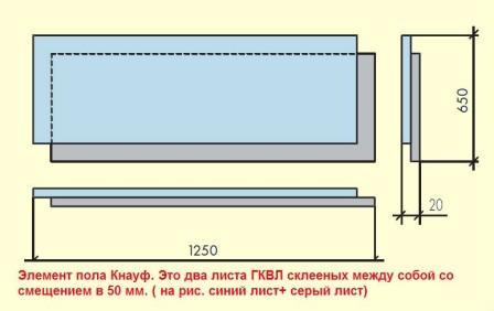 chto-takoe-suchaja-stjazhka-2