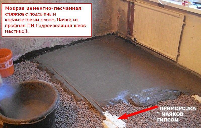Фундамент под летнюю кухню на даче